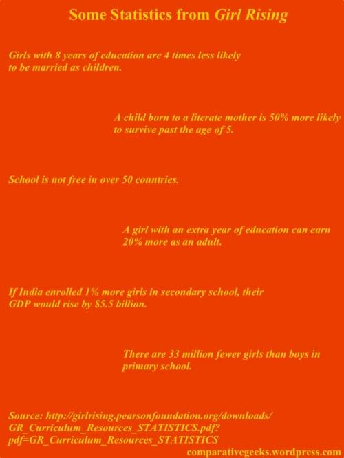 Girl Rising Statistics